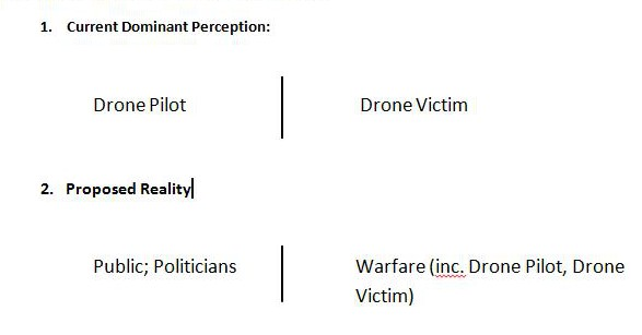Drone Perception Graphic